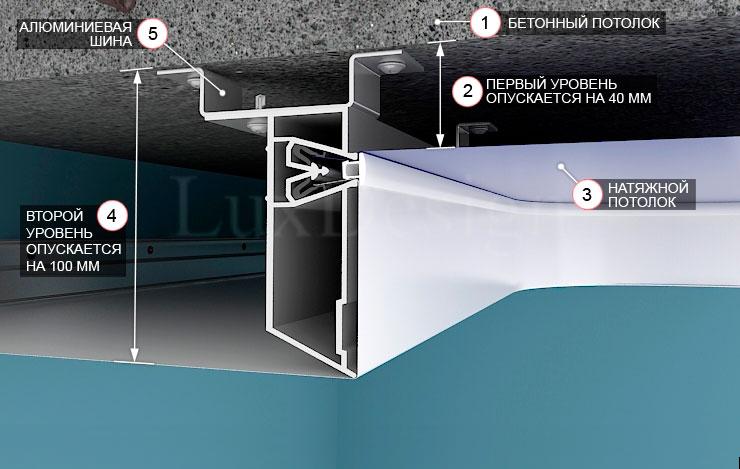 Монтаж потолка в ванной комнате по плитке