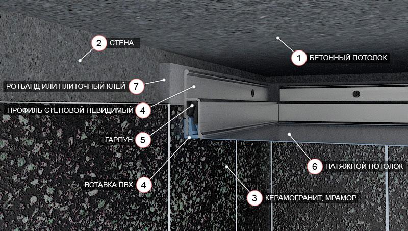 Монтаж потолка в ванной на керамогранит